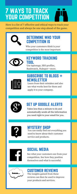 7 ways to track compeition_infographi.png
