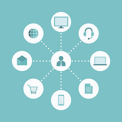 BKM Marketing   Multichannel, Multi-touch Blog Post   Multichannel image