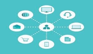 BKM Marketing Blog | Multichannel Marketing